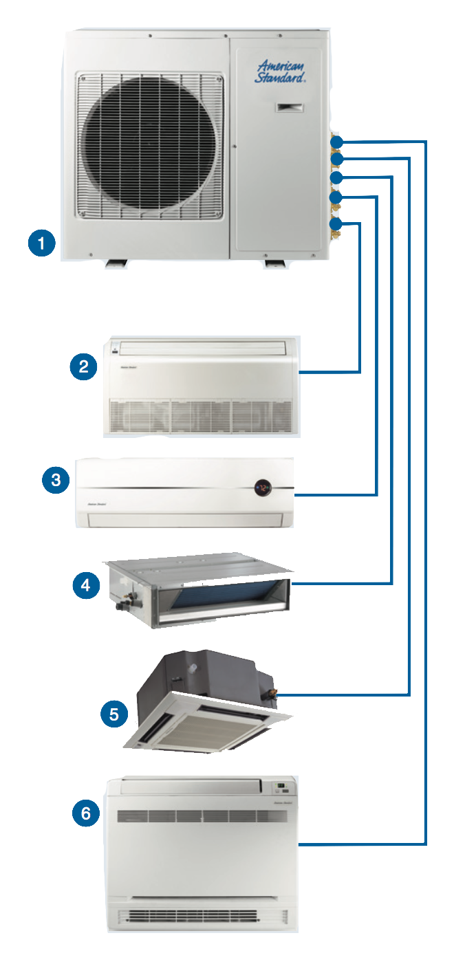 Ductless House system barrett heating and ac
